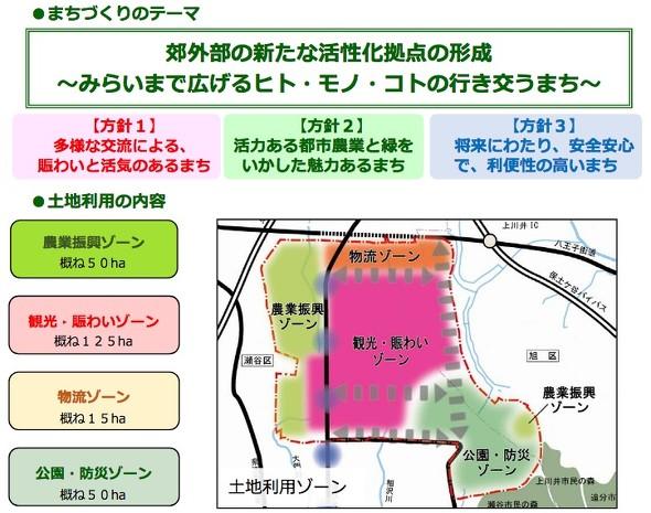 旧上瀬谷通信施設地区にテーマパーク構想