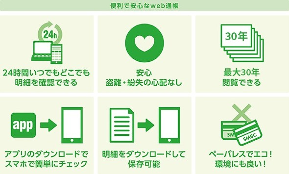 SMBC Web通帳