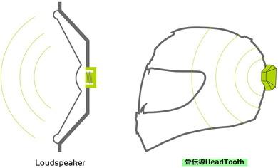 ヘルメット スピーカー 骨伝導