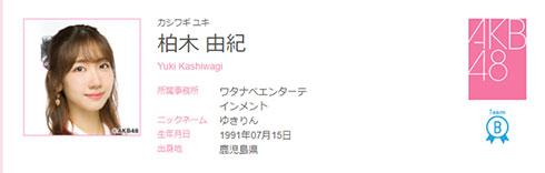 柏木由紀 AKB48 宣材写真