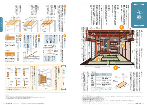 建築知識2020年9月号 和室(030-031頁)