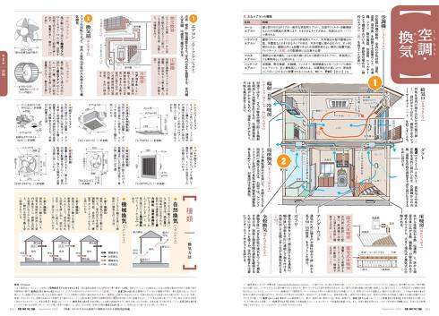 建築知識2020年9月号 空調・換気(082-083頁)