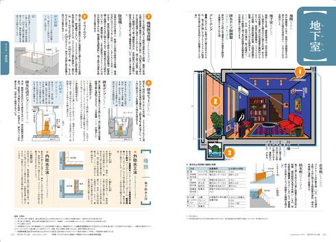 建築知識2020年9月号 地下室(032-033頁)