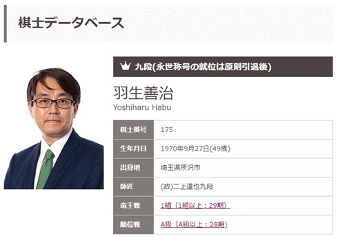 羽生善治 羽生理恵 藤井聡太 八弾昇格 王位戦