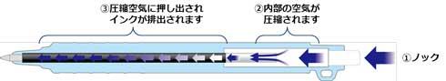 ゼブラ ウェットニー 水に濡れた紙にも書ける 加圧式 ボールペン