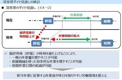 JR西日本 終電時間繰り上げ