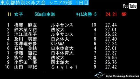 池江璃花子 競泳 東京都特別水泳大会