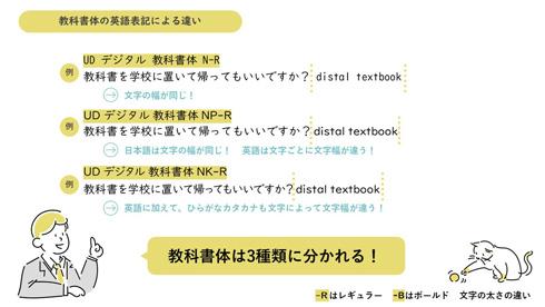 教科書体を解説
