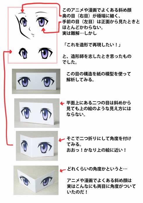 フィギュアの目 造形 再現 考えてること 二つ折り 原型師 榎木ともひで