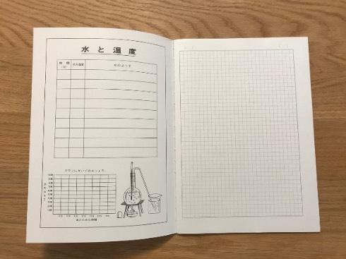 神戸ノート