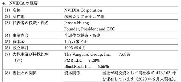 NVIDIAがArmを買収