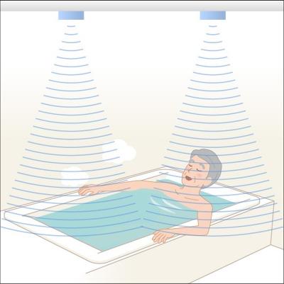 浴室あんしん安全システム