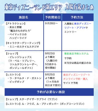 東京ディズニーランドの新エリア 9月28日にオープン