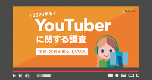 YouTubeの視聴に関するアンケート
