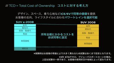 プジョー 2008 EV SUV