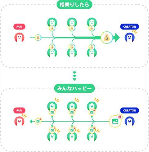 pixiv リクエスト機能