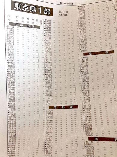 東証取引停止 新聞の証券情報が「ー」で埋まる