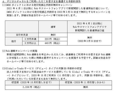 三井住友銀行 新たな手数料を発表
