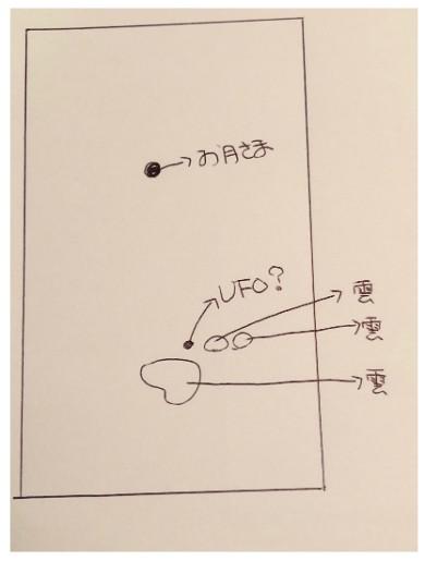 森口博子 UFO 映像 ブログ