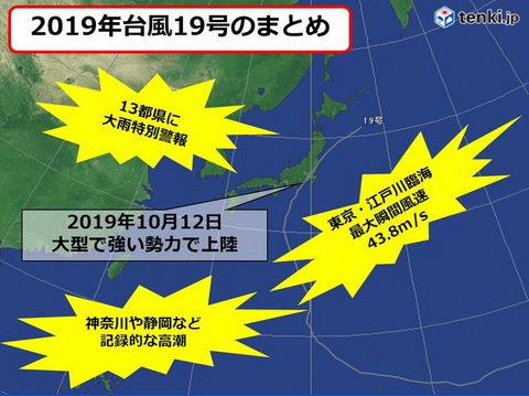 台風対策 2019年台風19号