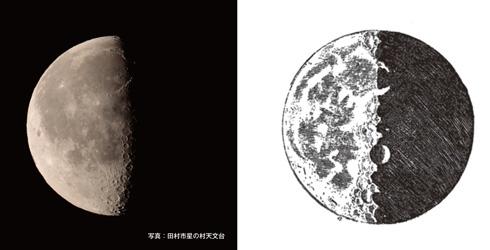 月のイメージ
