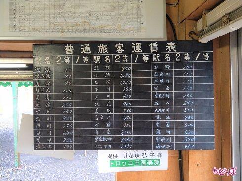 運賃表も。札幌までは940円