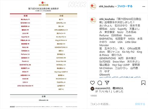 紅白 歌合戦 NHK ゴールデンボンバー 鬼龍院翔 落選 Twitter ツイート AKB48 向井地美音 島津亜矢 出場 King Gnu YOASOBI DISH