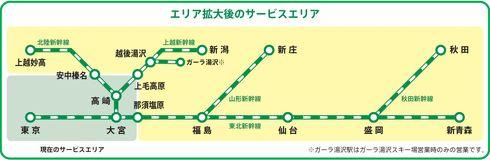タッチでGo!新幹線 新幹線 回数券