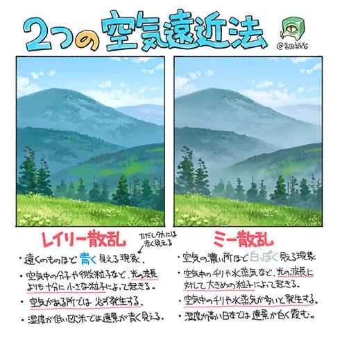 2つの空気遠近法の説明
