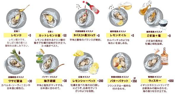 ゼネラル・オイスター 真牡蠣食べ放題