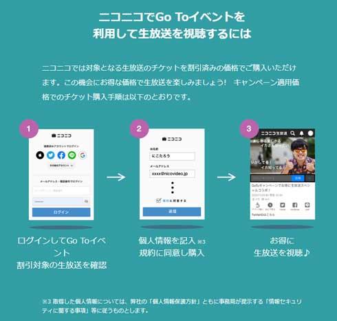 ニコニコ 有料生放送 Go Toイベントキャンペーン 割引