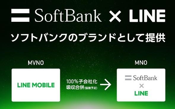 ソフトバンクが新ブランドの展開を発表