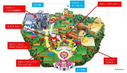 『スーパー・ニンテンドー・ワールド』エリアマップ