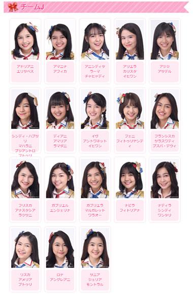 JKT48 リストラ チームJ