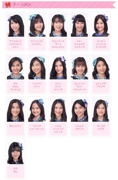 JKT48 リストラ チームKIII