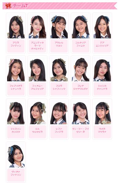 JKT48 リストラ チームT