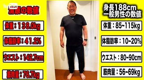 清原和博 現在 ダイエット 体重 トレーニング
