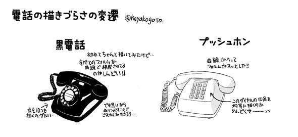 電話機の変遷