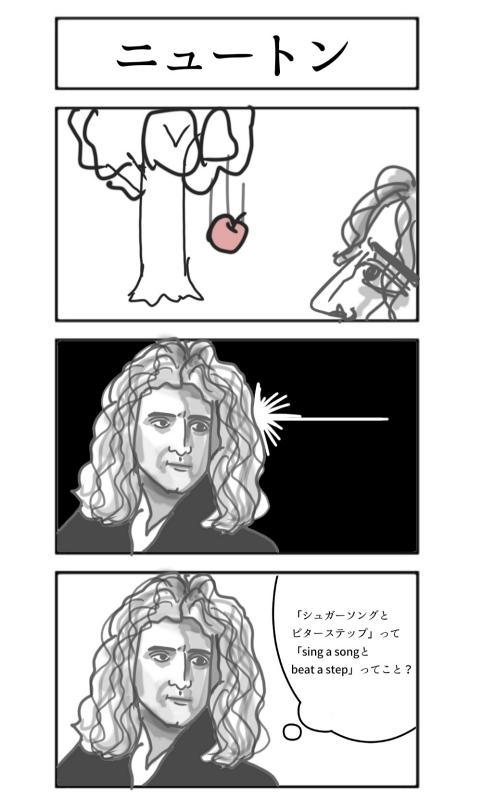 万有引力 ニュートン