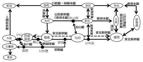 東北新幹線 運休