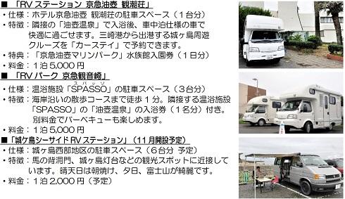 「カーステイ」で予約できる京急の車中泊可能施設