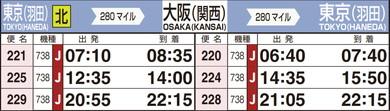 羽田 関西 時刻表