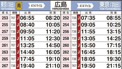 羽田 広島 時刻表