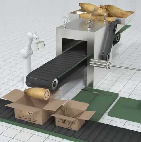 レンコンの穴 自動で空ける 装置 3D動画 初音ミク お仕事 ネタ