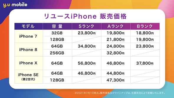 y.u.mobileリユースiPhone