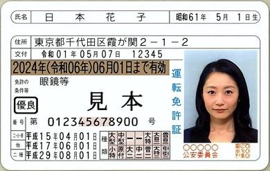 運転免許証 真贋判定 Anyca