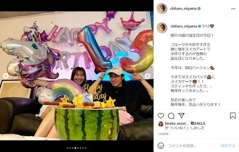新山千春 娘 誕生日 15歳