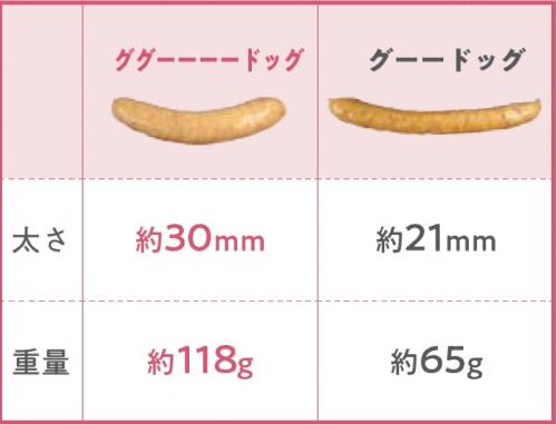フライドポテトパン