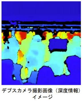 東京メトロ 混雑