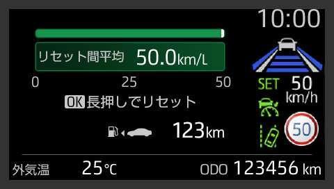 トヨタ 新型アクア